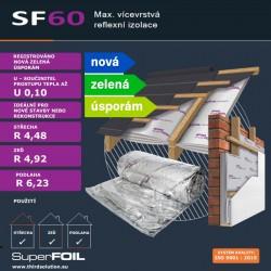 SuperFOIL SF60 – 1m2